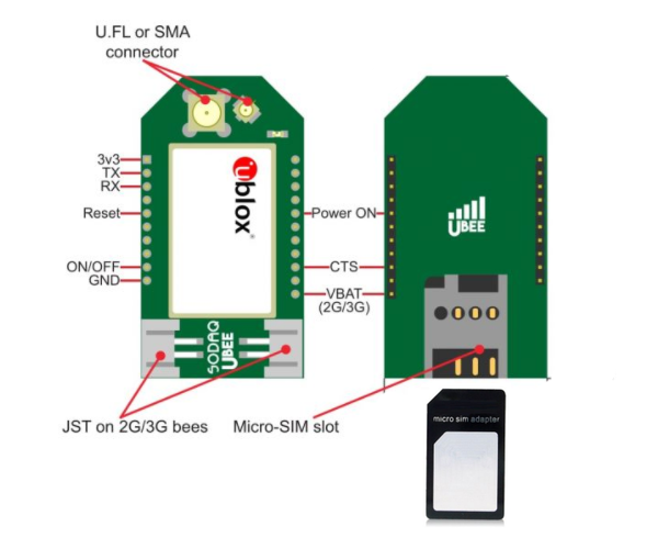 Insert the MicroSIM in the NB-IoT Radio Module